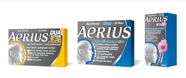 AERIUS® coupon